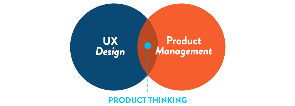 Why Product Thinking is the next big thing in UX Design