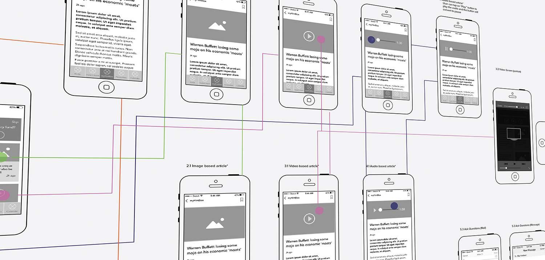 UX Design Agency Idea Theorem Wireframes