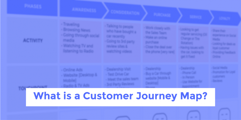 customer journey map Idea Theorem