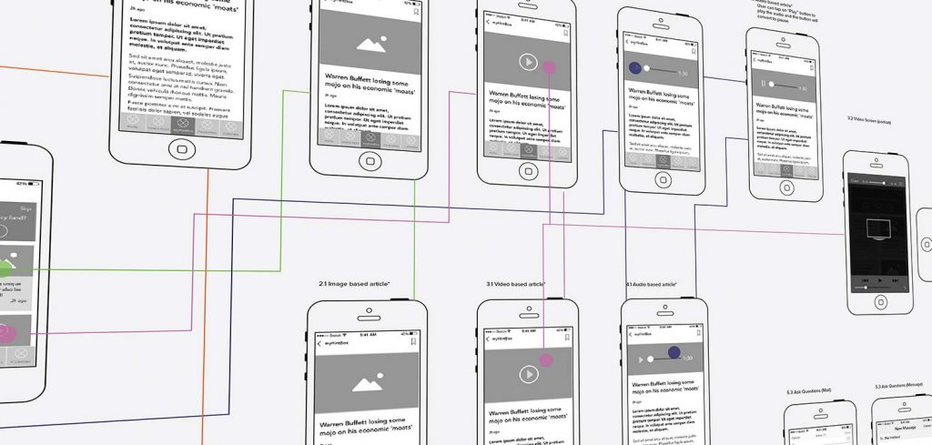 UX Design Agency Idea Theorem Wireframes
