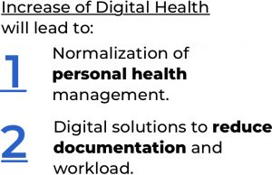 Idea Theorem: The Emergence of Digital Health Care